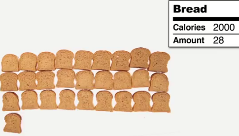 bread calorie math